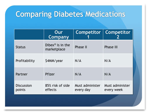 Medical product slide before