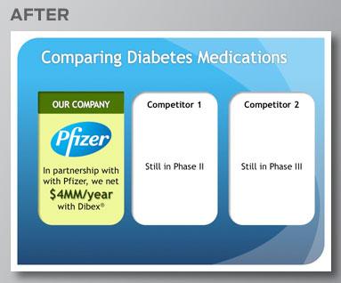 Pharma: After 1