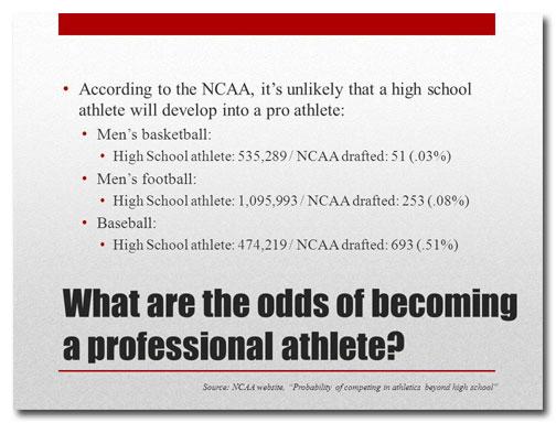 High school to pro athlete