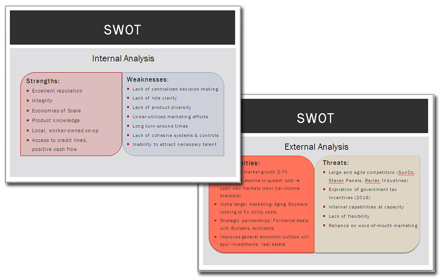 swot grid of tencent essay Swot analysis is an examination of an organization's internal strengths and weaknesses, its opportunities for growth and improvement, and the threats the external environment presents to its survival.