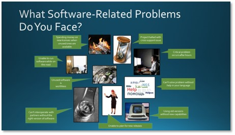 Software problems-BEFORE